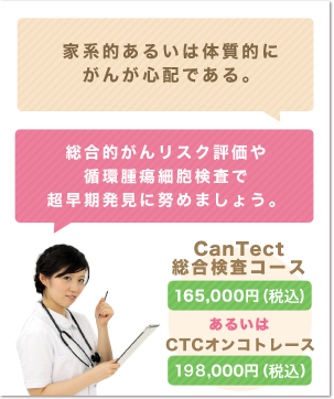 家系的あるいは体質的にがんが心配である。 総合的がんリスク評価や循環腫瘍細胞検査で超早期発見に努めましょう。 CanTect総合検査コース180,000円あるいはCTCオンコトレース180,000円